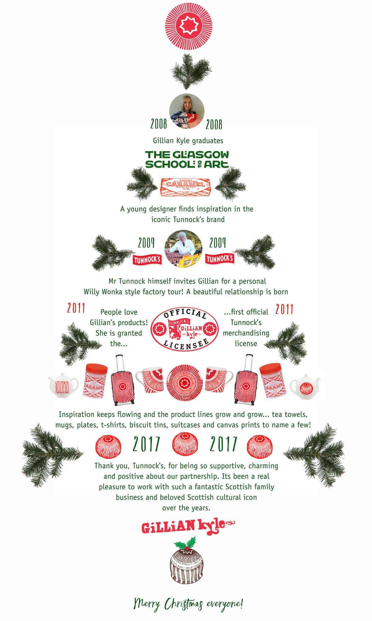 Tunnock's Christmas Tree Infographic by Gillian Kyle