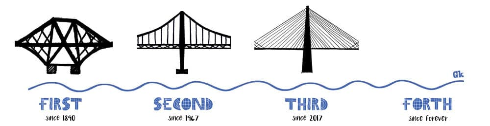 Forth bridges by Gillian Kyle