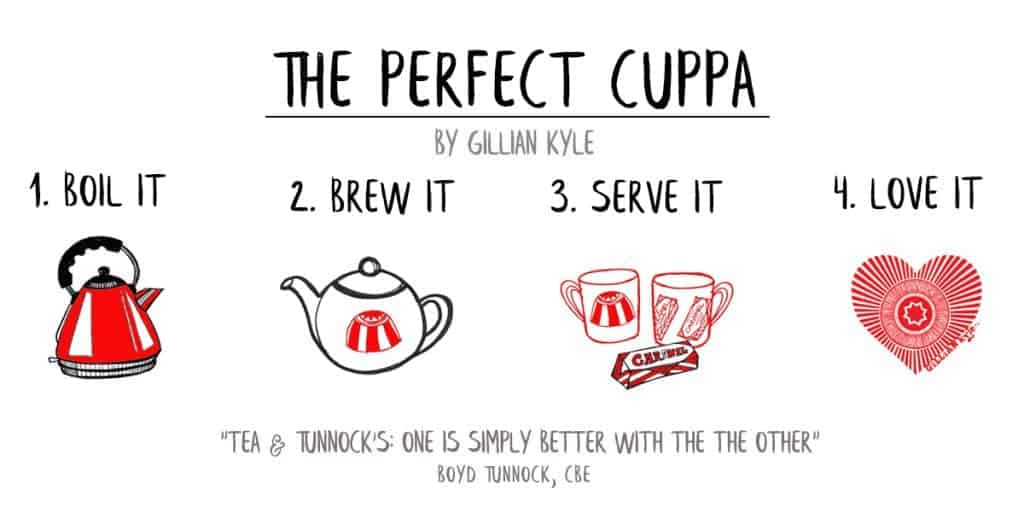 The Perfect Cuppa by Gillian Kyle with Boyd Tunnock