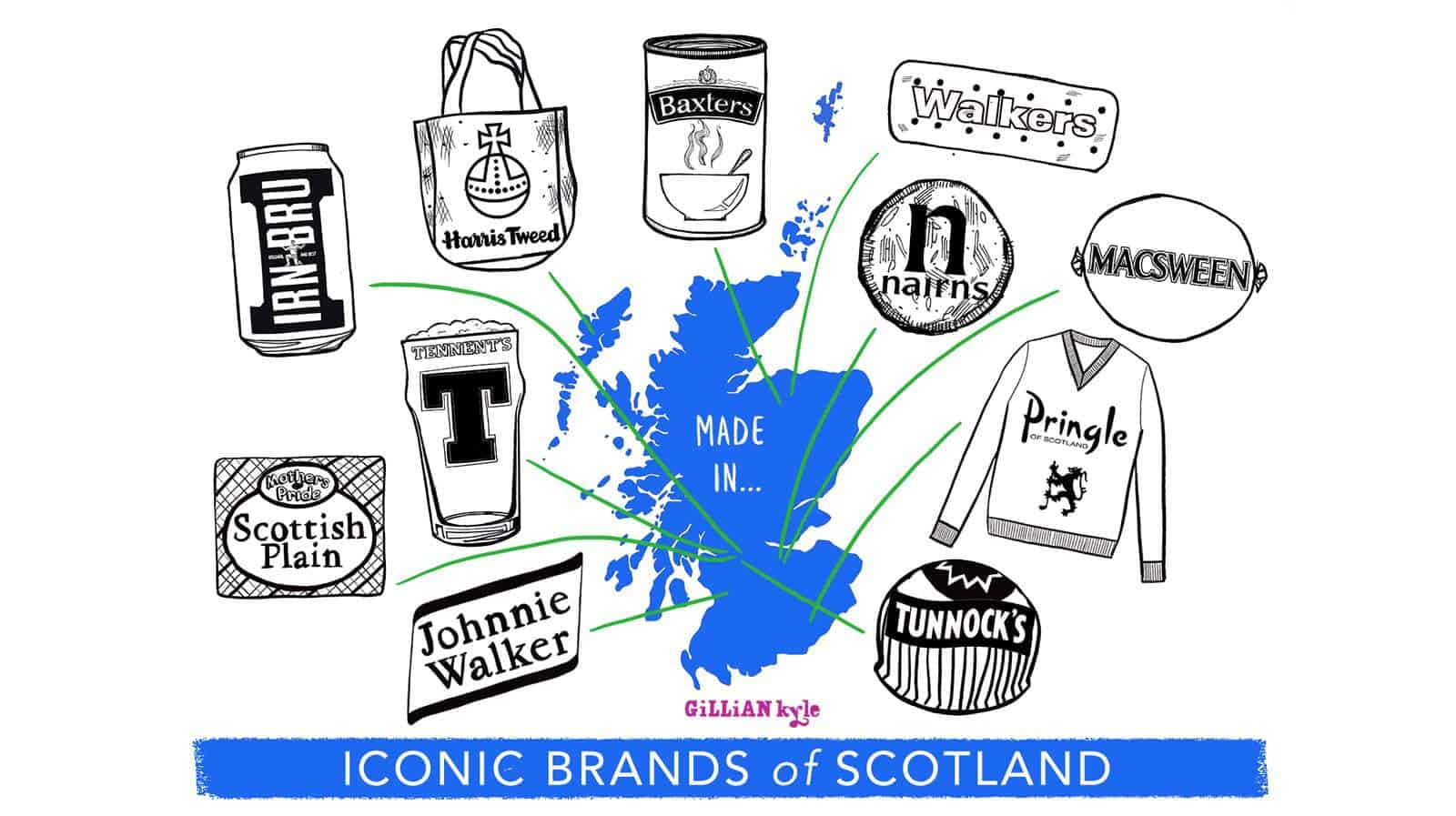 iconic brands of Scotland