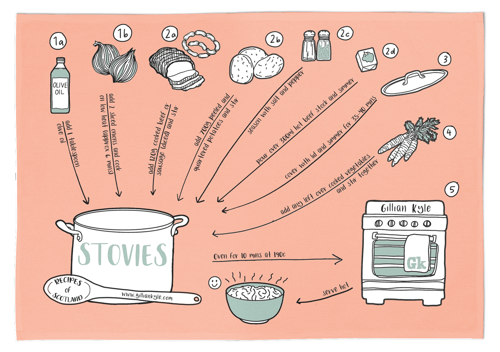 illustrated stovies recipe