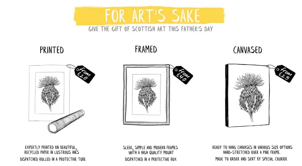 Scottish art and Scottish gifts for him by Scottish artist Gillian Kyle