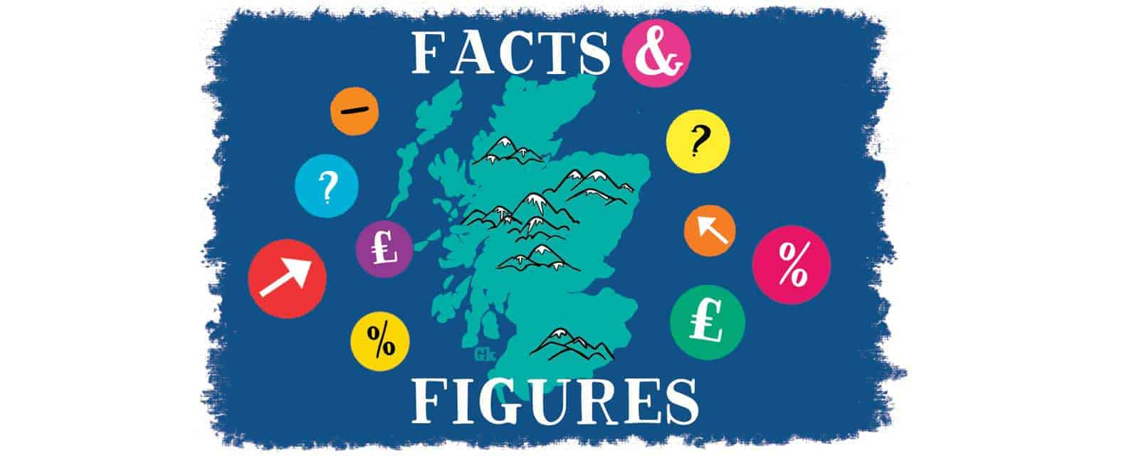 Scottish Facts and Figures illustration